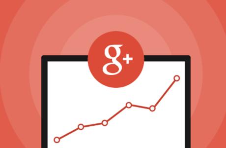 Active Brands on GooglePlus
