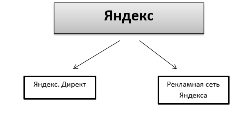yandex_1